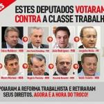 SC: Maioria dos deputados do MDB de Temer votou contra os trabalhadores
